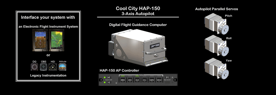 HAP-150-home-diagram